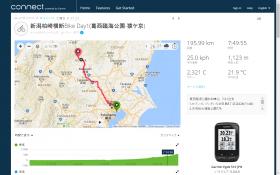 新潟ライド1日目