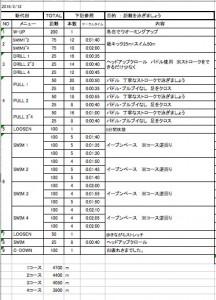 レッツスイム新代田。2月12日のメニュー