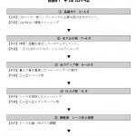 レッツランモーニング トライアル2回目 (動画チェック)