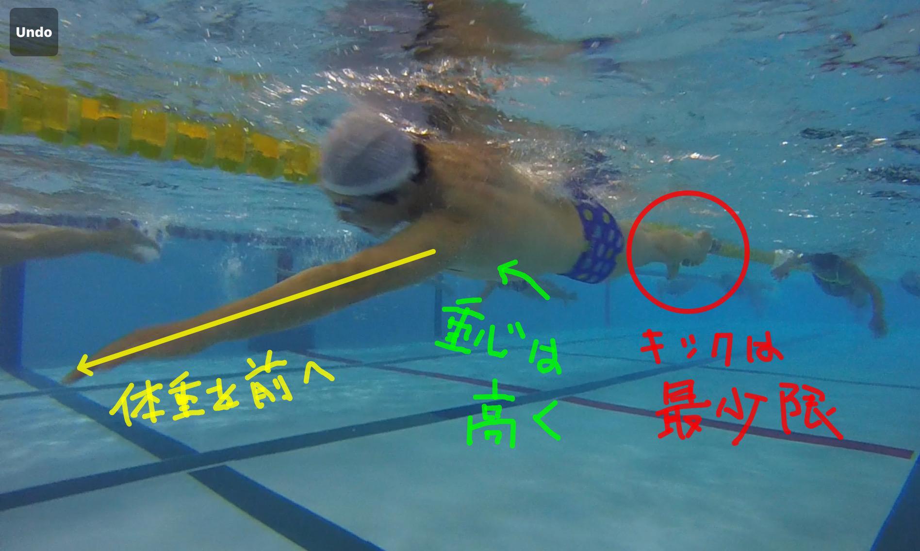 海で楽しく泳ぐためにトレーニングしよう! | オーシャンナビ公式 ...
