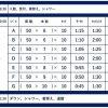 第4回『仕事帰りの根性練習@セサミスポーツクラブ大船』【2/17(月)】