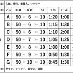 第5回『仕事帰りの根性練習@セサミスポーツクラブ大船』【3/30(月)】